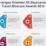 Skyscanner Bloscars Travel Awards