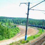 Resan med Transsibiriska järnvägen